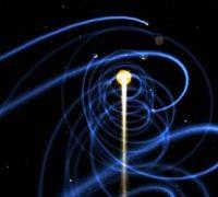 Naprendszerünk spirális modellje
